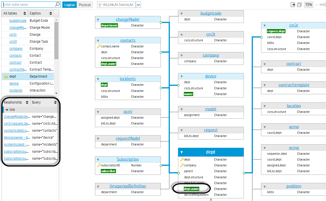 View relationships of a specific field in an entity relationship diagram the related fields are highlighted with a green background and the relationships are highlighted with blue connector lines ccuart Choice Image