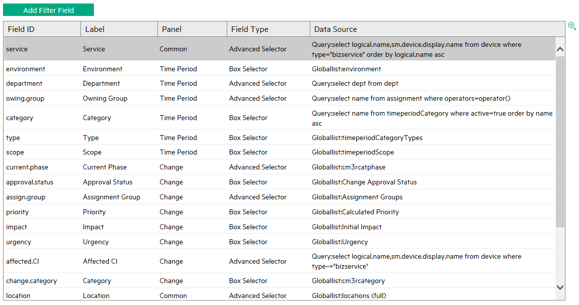 Configure search filters for the full calendar