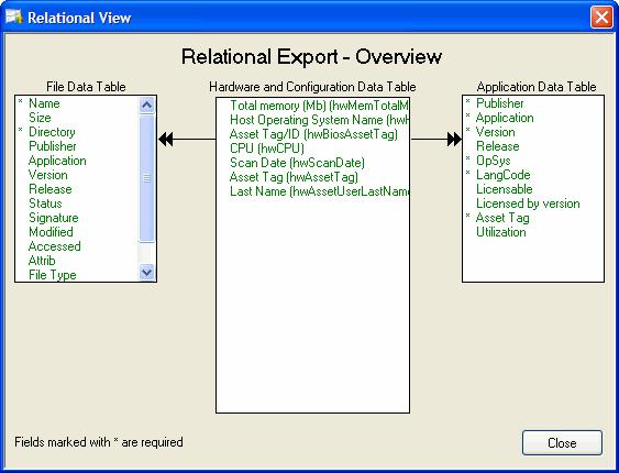 Exporting Relational Data